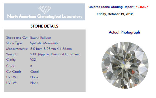 Moissanite Rounds Betterthandiamond Com