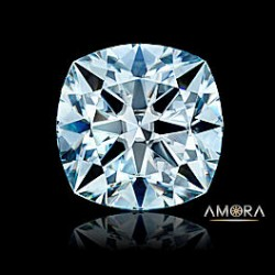 Amora Gem Very Light Blue Ultra H&A Cushions