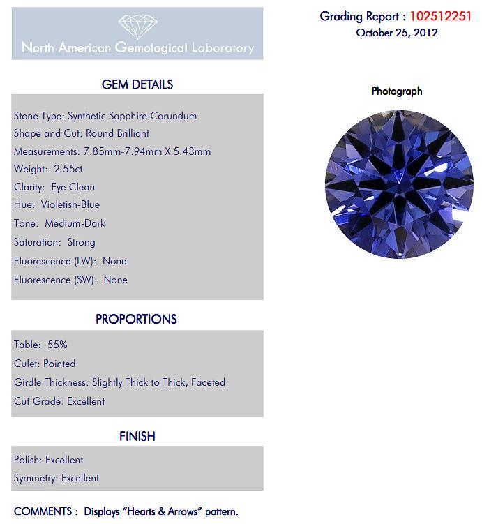 Blue sapphire certificate