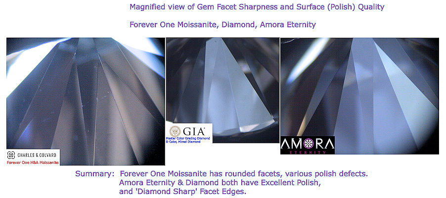 amora-diamond-moissanite-pavilion-facet-comparision-web501.jpg