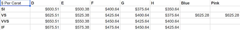 amora-gem-pricing-april-2017-web.jpg
