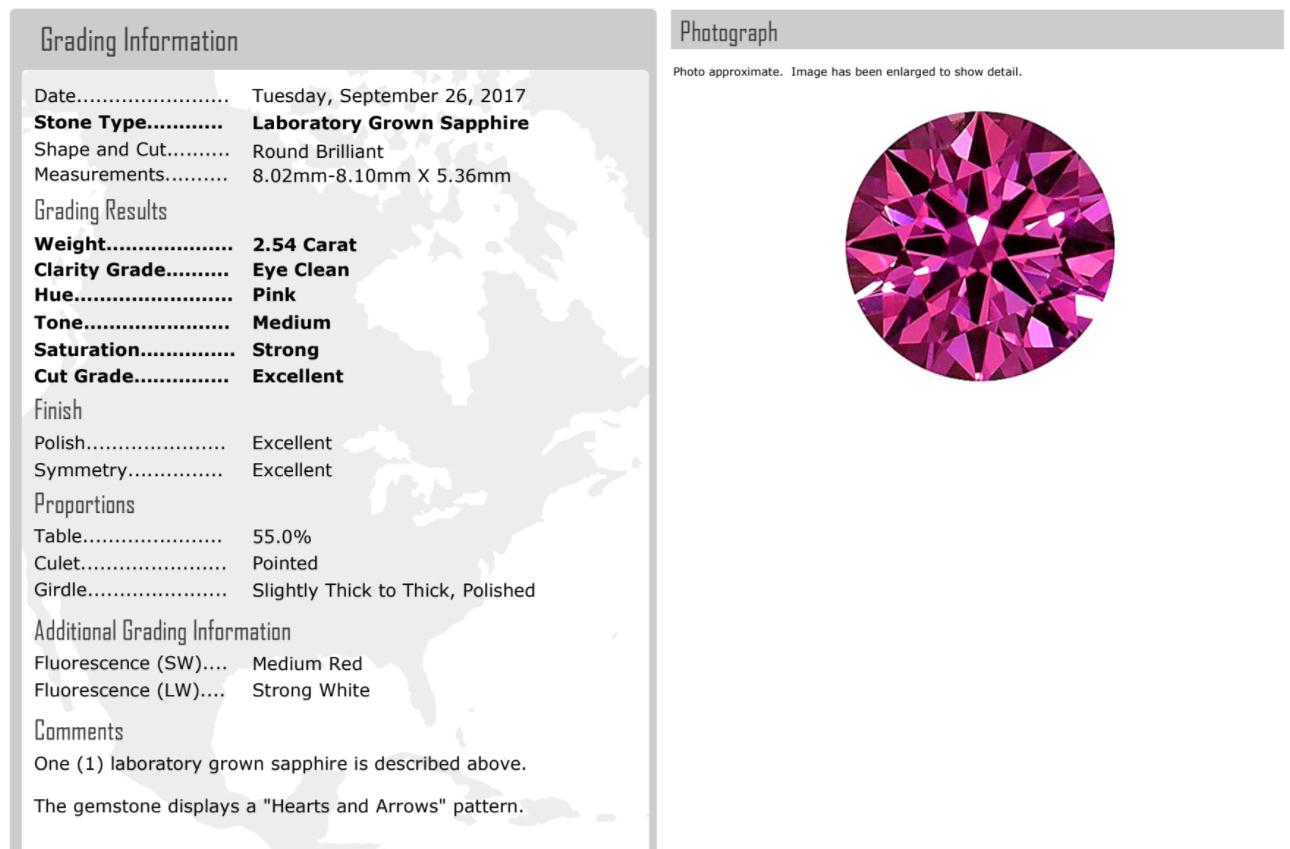 avarra-pink-sapphire-cert.jpg