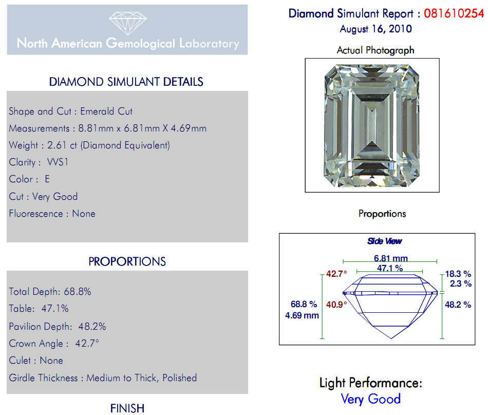 emerald cut Asha simulated diamond
